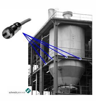Cảm Biến Cân DMA Schenck Process, BV-D2004GB Schenck Process