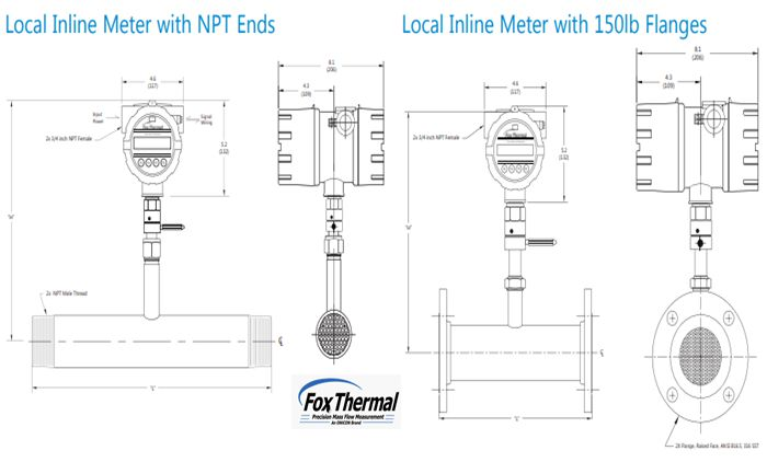 Local Inline Meter with NPT Ends & Local Inline Meter with 150lb Flanges
