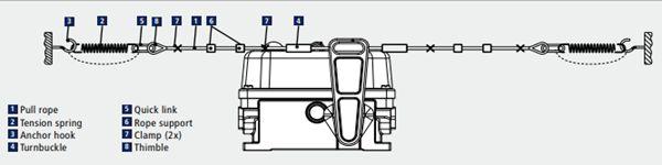 Bản Vẽ Nguyên Lý Hoạt Động NTS KiepePull rope switch Kiepe