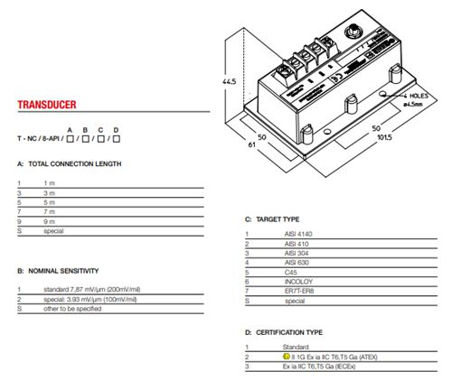 HƯỚNG DẪN ORDER THIẾT BỊ CẢM BIẾN T-NC-8 API CEMB