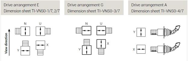 rive arrangements 1 axis
