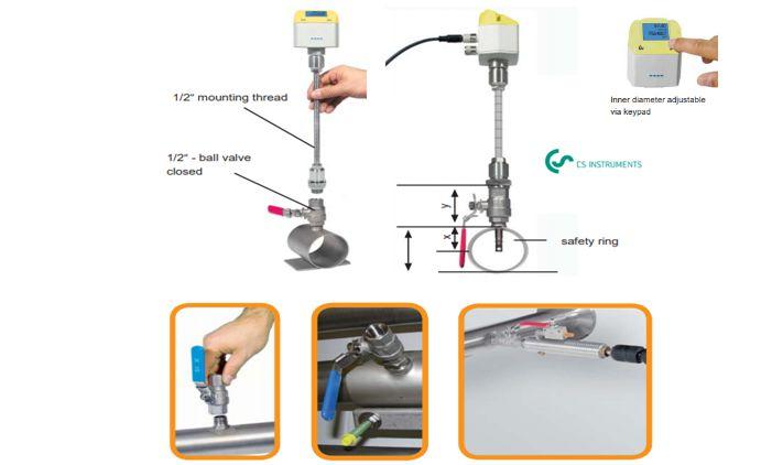 Đồng HồĐo Lưu Lượng Khí Nén VA500 Kết HợpVớiM-BusCs Instruments
