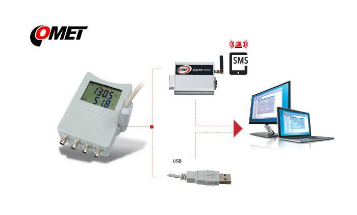 Data LoggersComet system