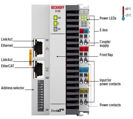 EK1000 EtherCAT TSN Coupler, EK1100 Beckhoff