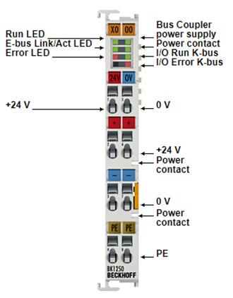 """Module I/O beckhoff, BK1250 """"Compact"""" Coupler between E-bus and K-bus Terminals, beckhoff vietnam"""