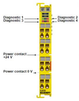 Module I/O beckhoff, EL6930 TwinSAFE/PROFIsafe logic and gateway termina